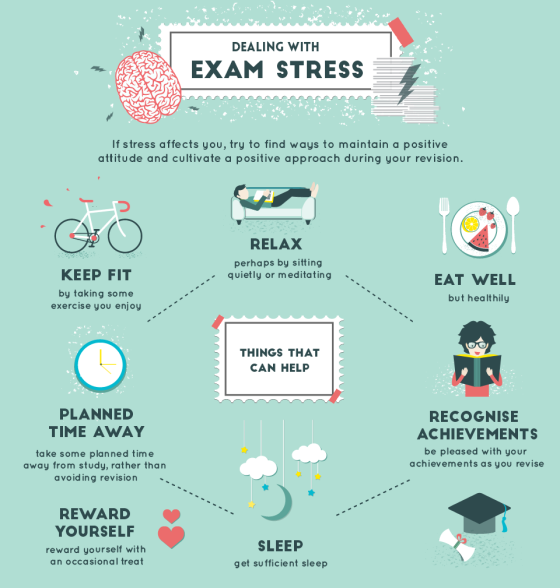 dealing-with-exam-stress-the-open-university