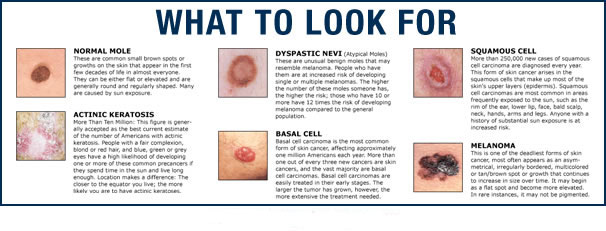 Skin Cancer In The Fields Health Safety Programs