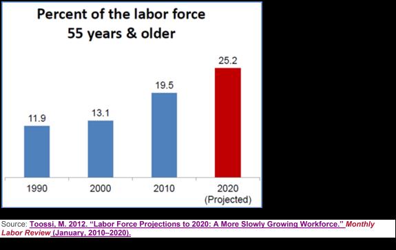 1-12-18 Aging Workforce MF (1).jpg
