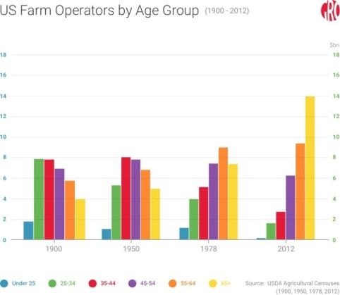 1-12-18 Aging Workforce MF (2)