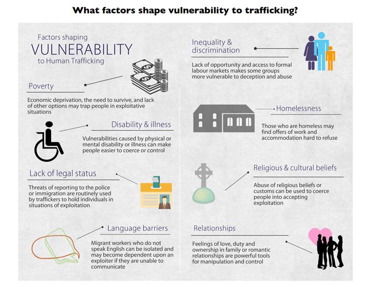 4-11-18 Labor Trafficking MF (1)