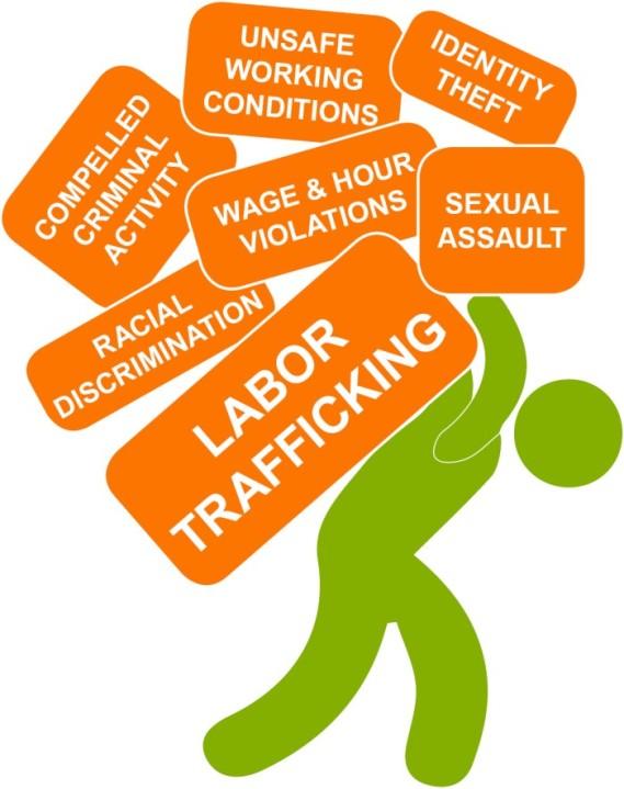4-11-18 Labor Trafficking MF (2).png