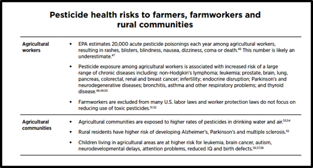 Pesticide health risks to farmers, farmworkers, and rural communities