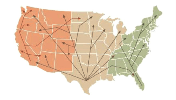 US migrant streams